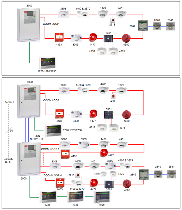 Wiring Diagram For Fire Alarm System – Wirdig – readingrat.net